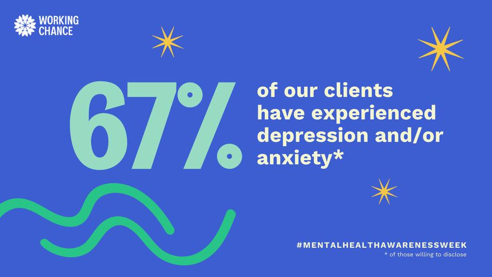 Mental Health Awareness Week - Twitter 2.png