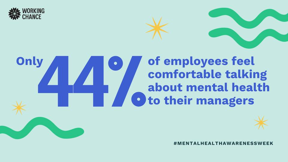 Mental Health Awareness Week - Twitter 3.png