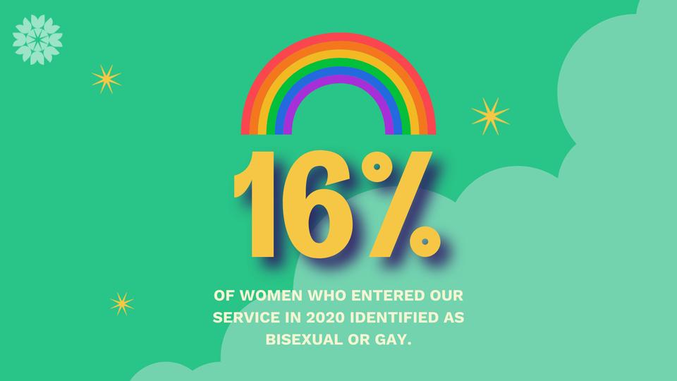 Pride - stat.png